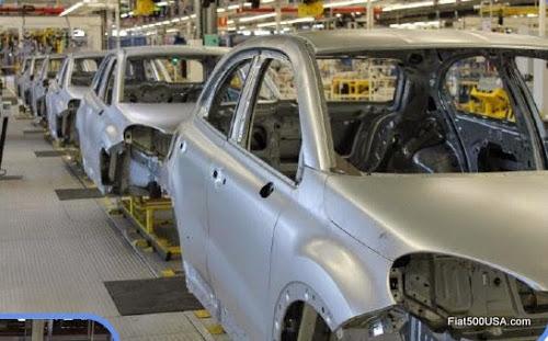 New Fiat 500X Body
